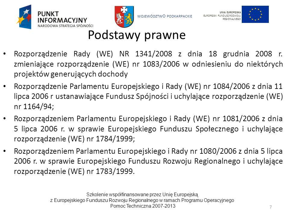 UNIA EUROPEJSKA EUROPEJSKI FUNDUSZ ROZWOJU REGIONALNEGO. Podstawy prawne.