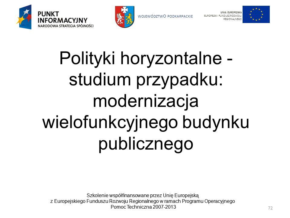 UNIA EUROPEJSKAEUROPEJSKI FUNDUSZ ROZWOJU REGIONALNEGO. Polityki horyzontalne -studium przypadku: modernizacja wielofunkcyjnego budynku publicznego.