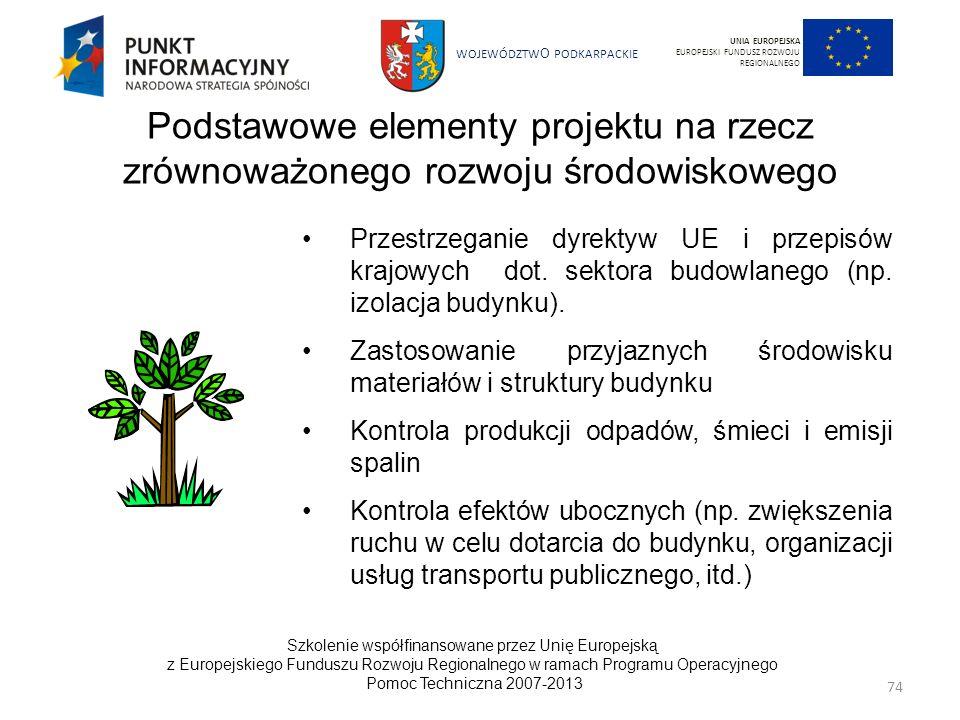 UNIA EUROPEJSKA EUROPEJSKI FUNDUSZ ROZWOJU REGIONALNEGO. Podstawowe elementy projektu na rzecz zrównoważonego rozwoju środowiskowego.