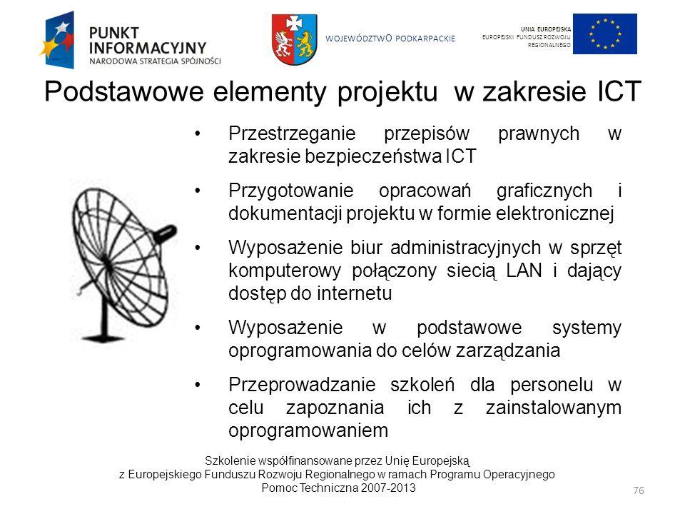 Podstawowe elementy projektu w zakresie ICT