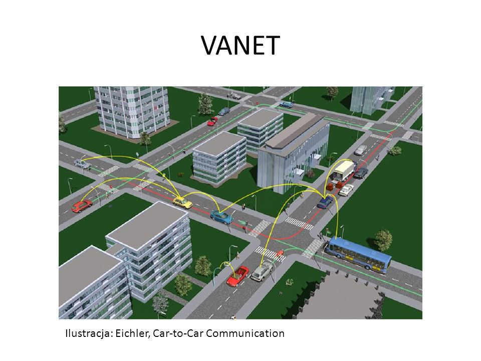 VANET Ilustracja: Eichler, Car-to-Car Communication