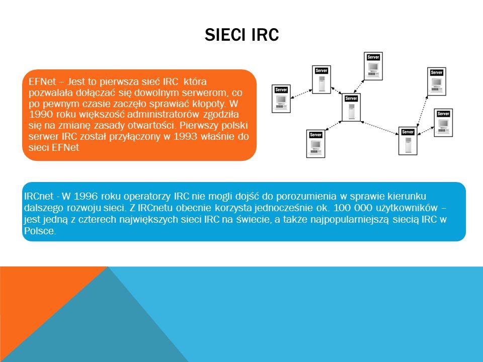 Sieci IRC