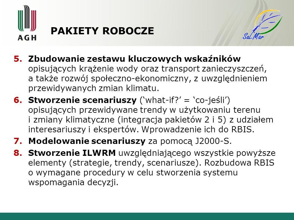 PAKIETY ROBOCZE