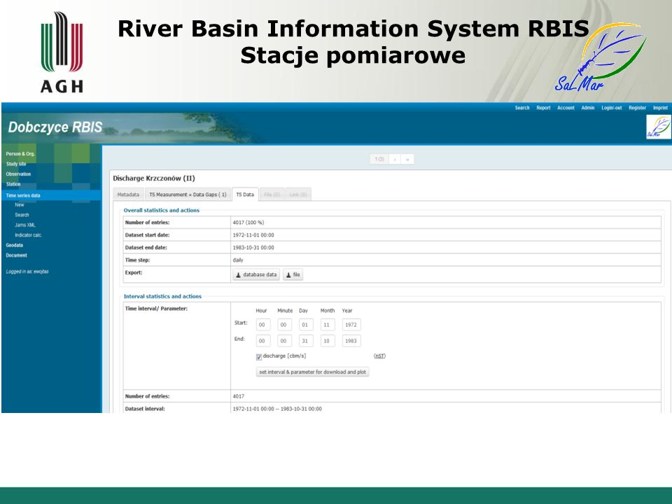 River Basin Information System RBIS Stacje pomiarowe