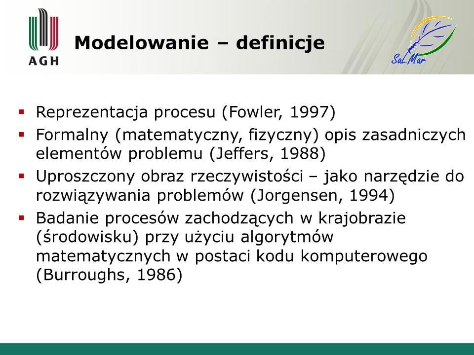 Modelowanie – definicje