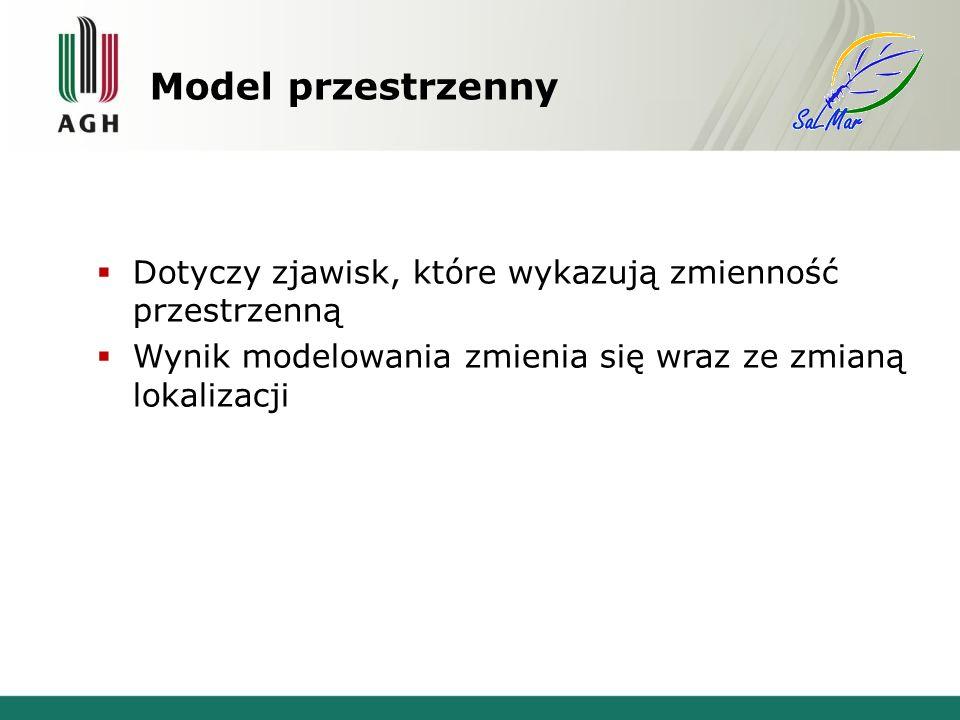 Model przestrzenny Dotyczy zjawisk, które wykazują zmienność przestrzenną.