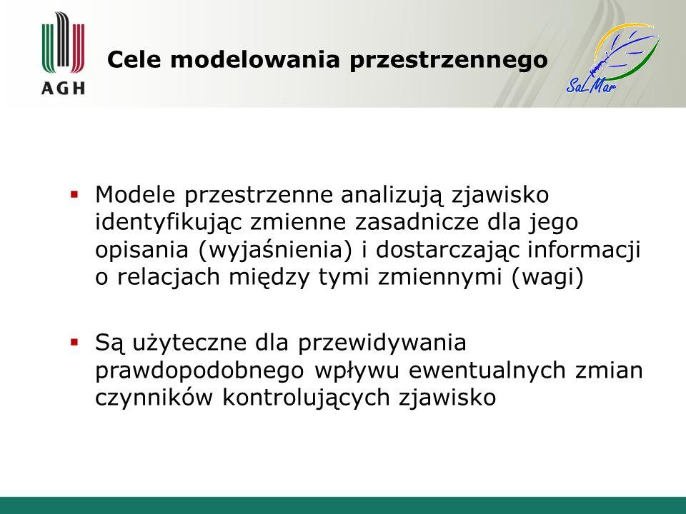 Cele modelowania przestrzennego