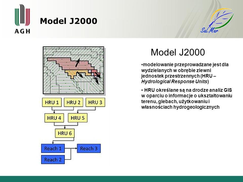 Model J2000 Model J2000.