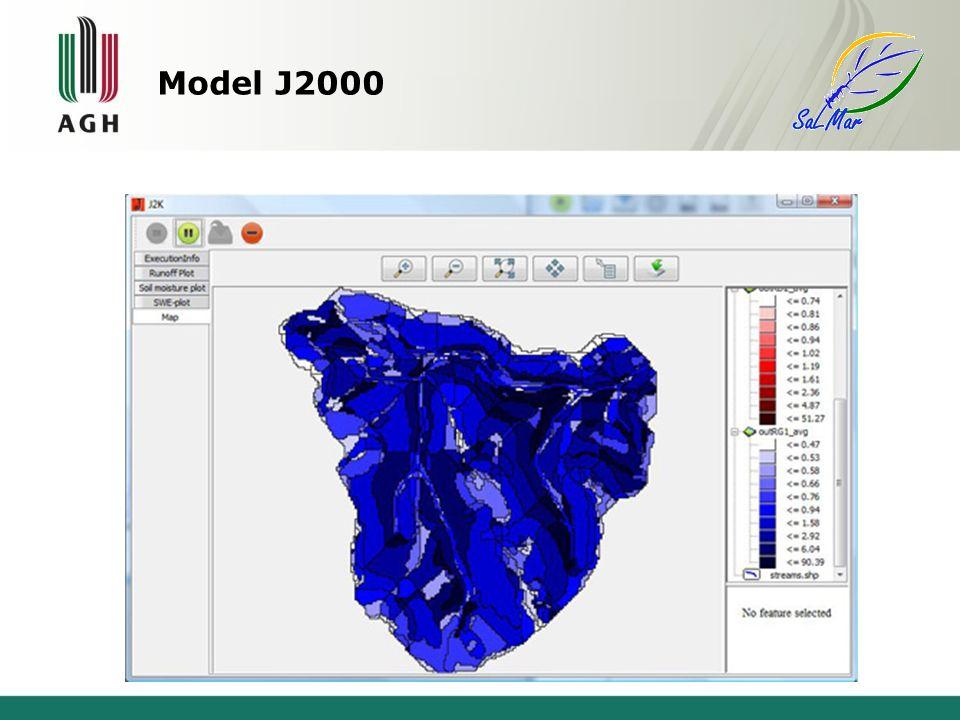 Model J2000