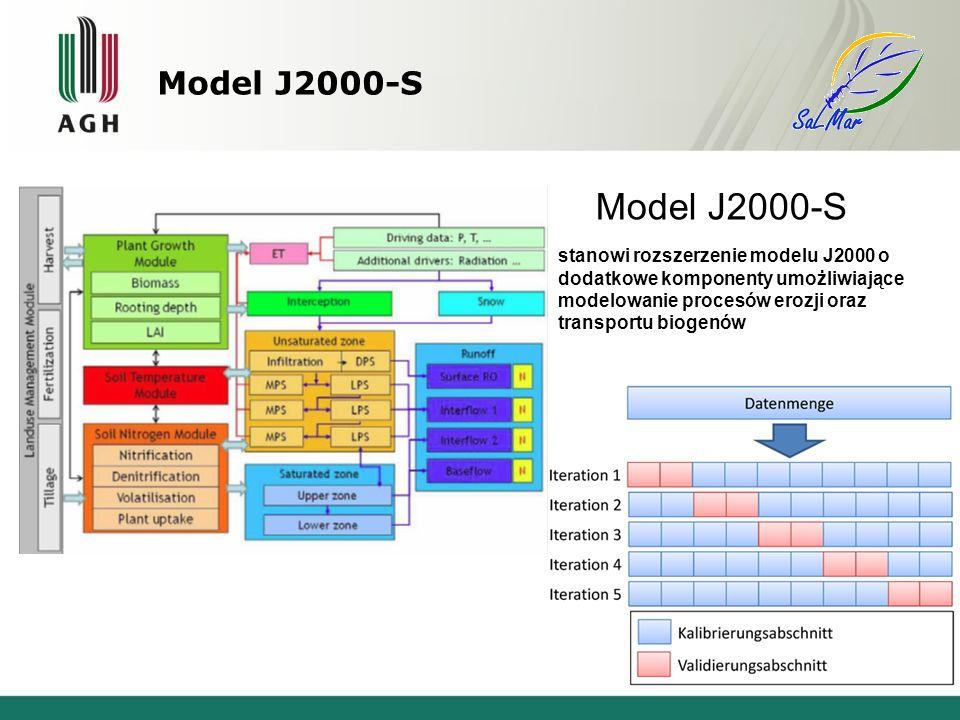 Model J2000-S Model J2000-S.