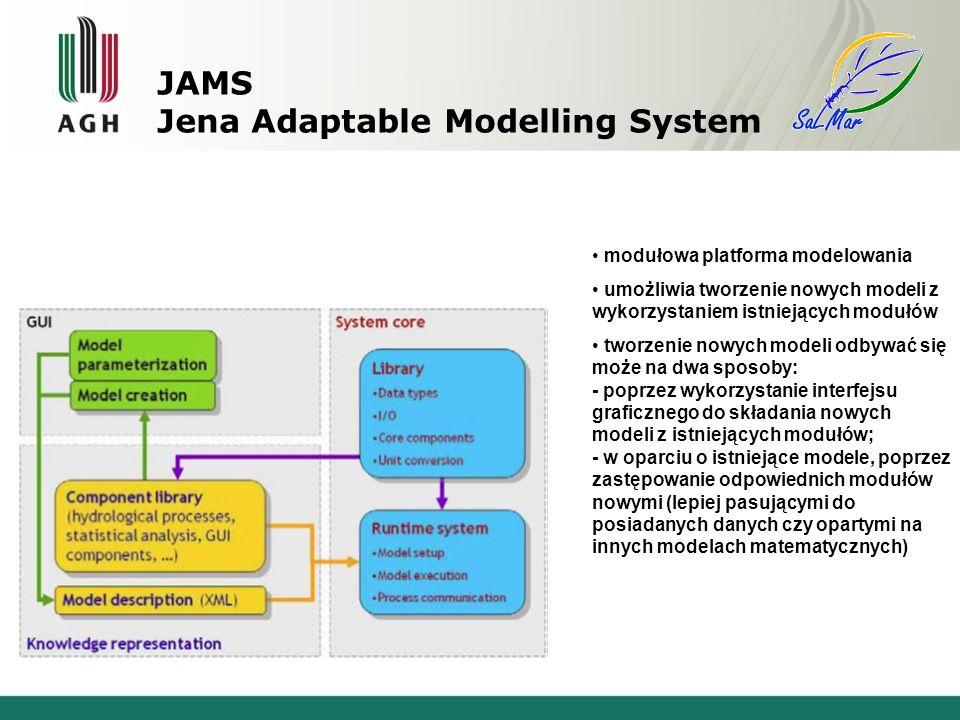 JAMS Jena Adaptable Modelling System