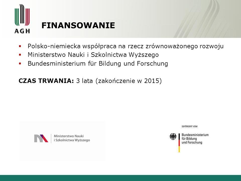 FINANSOWANIE Polsko-niemiecka współpraca na rzecz zrównoważonego rozwoju. Ministerstwo Nauki i Szkolnictwa Wyższego.