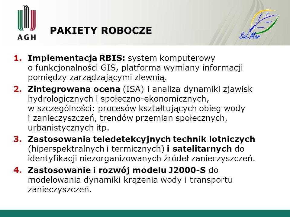 PAKIETY ROBOCZE Implementacja RBIS: system komputerowy o funkcjonalności GIS, platforma wymiany informacji pomiędzy zarządzającymi zlewnią.