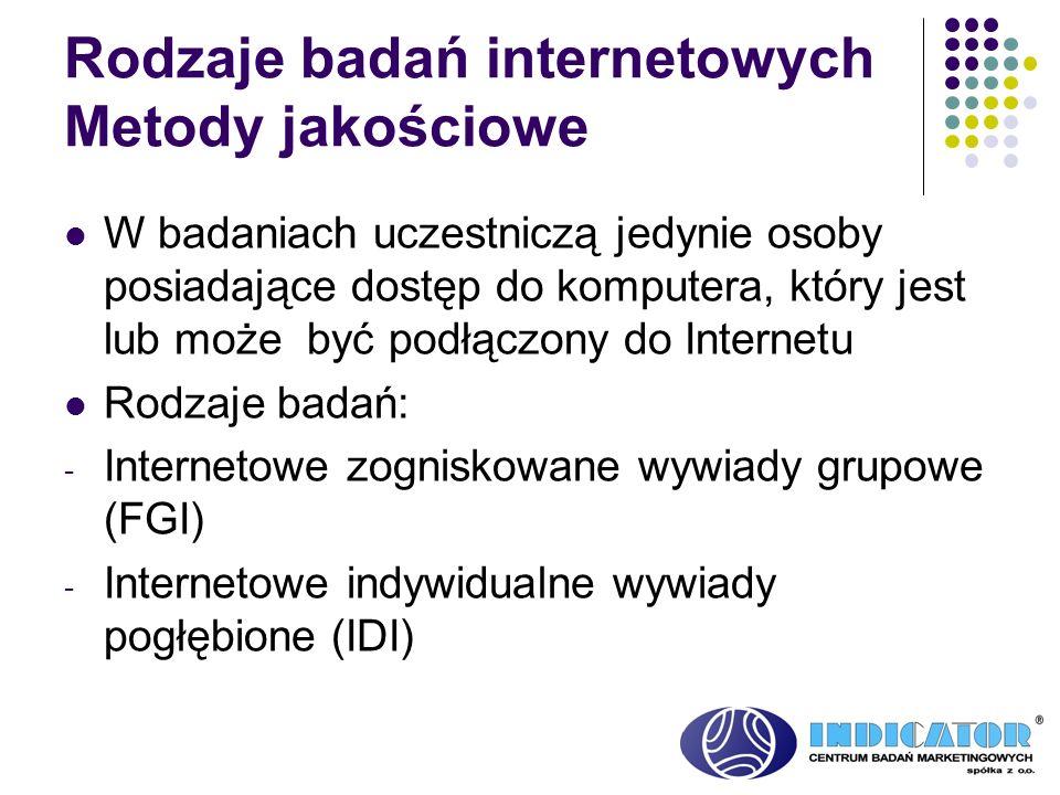 Rodzaje badań internetowych Metody jakościowe