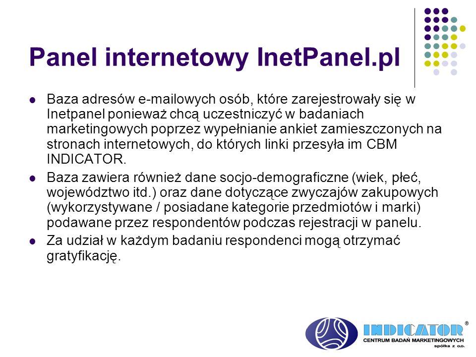 Panel internetowy InetPanel.pl