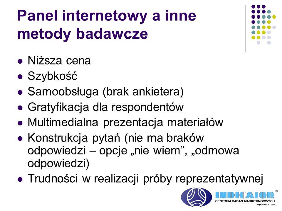 Panel internetowy a inne metody badawcze