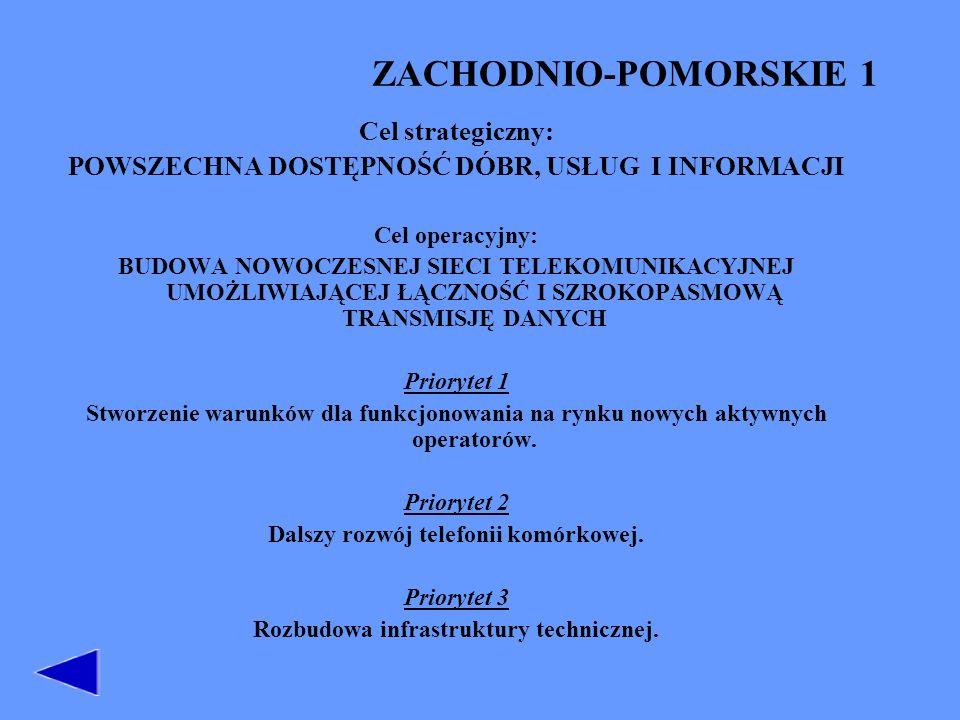 ZACHODNIO-POMORSKIE 1 Cel strategiczny: