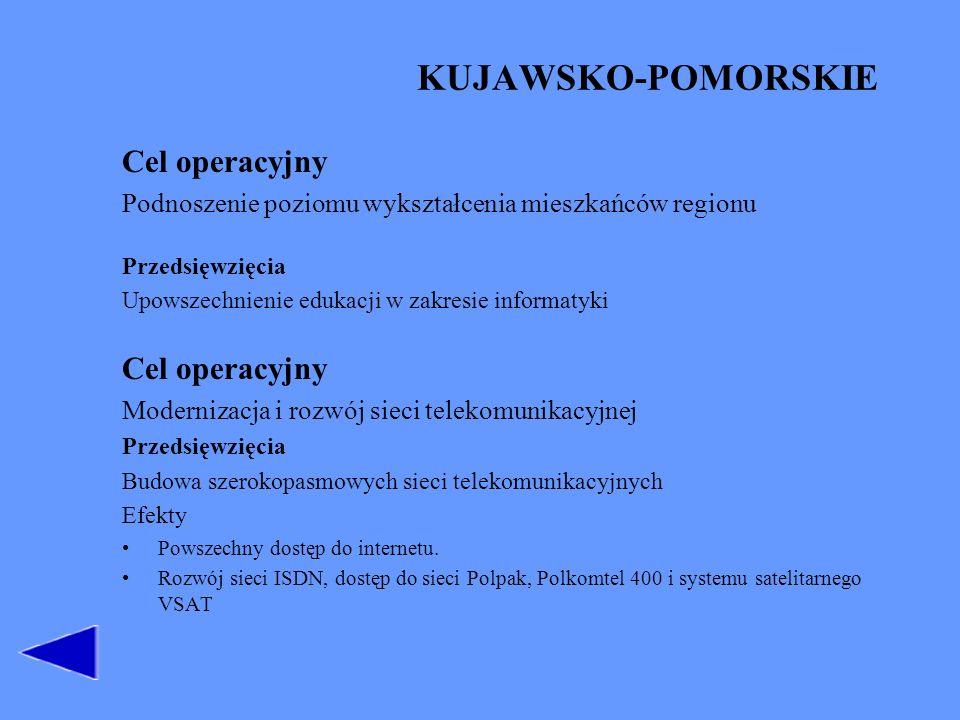 KUJAWSKO-POMORSKIE Cel operacyjny