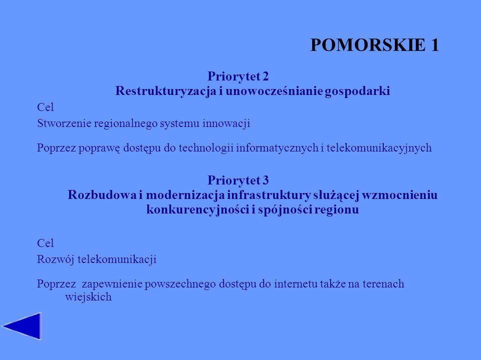 Priorytet 2 Restrukturyzacja i unowocześnianie gospodarki
