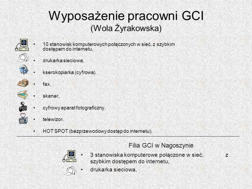 Wyposażenie pracowni GCI (Wola Żyrakowska)