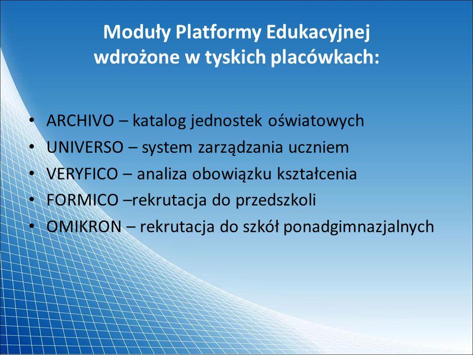 Moduły Platformy Edukacyjnej wdrożone w tyskich placówkach: