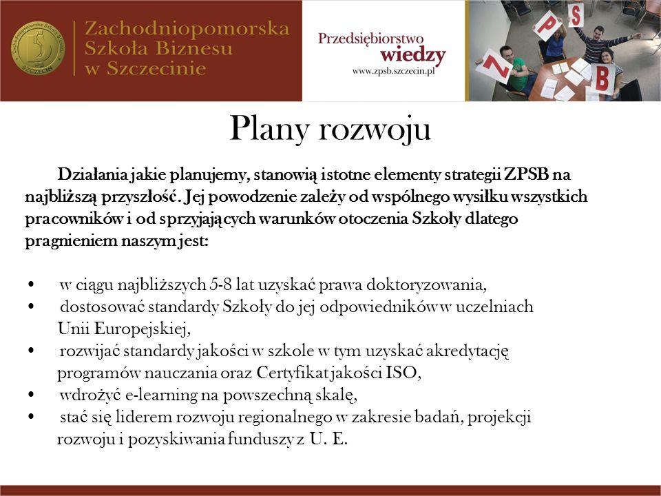 Plany rozwoju