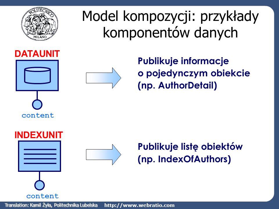 Model kompozycji: przykłady komponentów danych