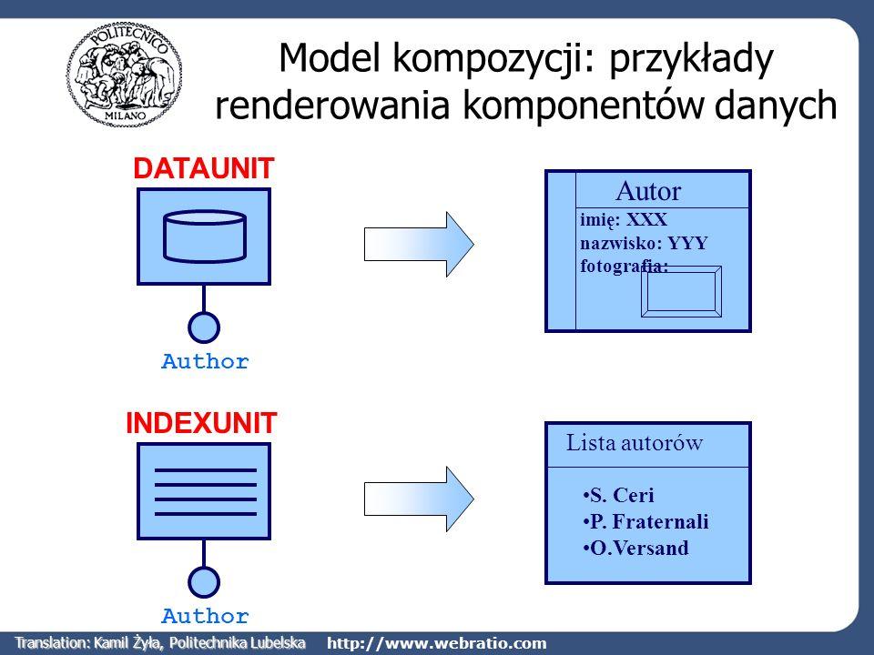 Model kompozycji: przykłady renderowania komponentów danych