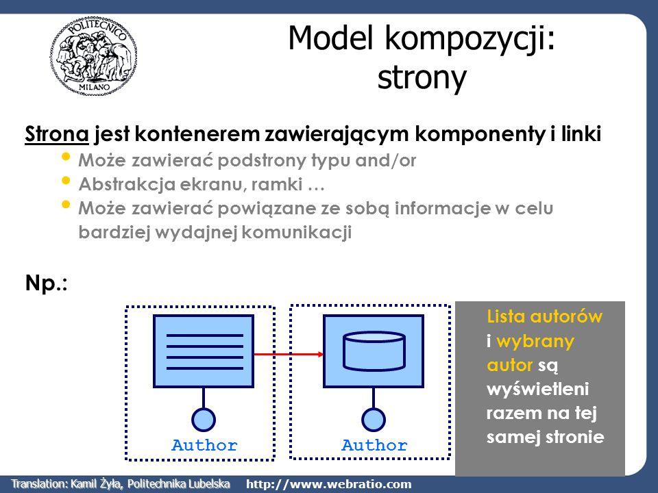 Model kompozycji: strony
