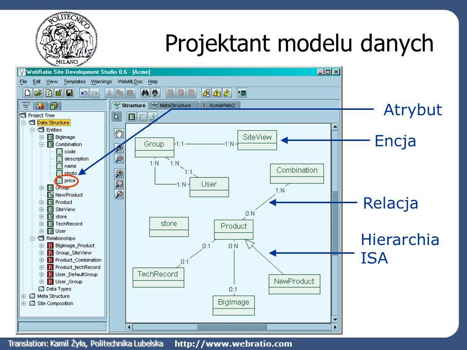 Projektant modelu danych