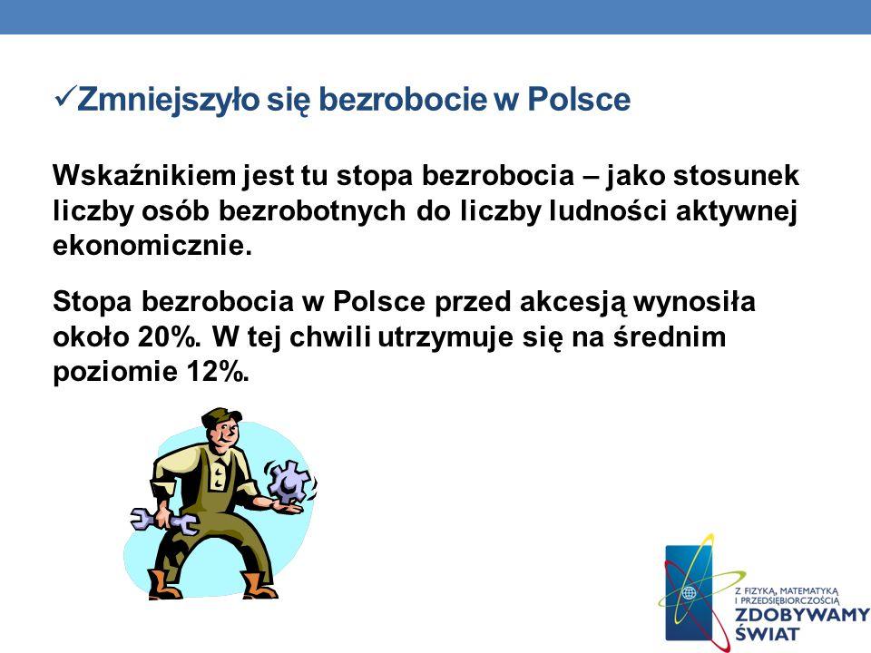 Zmniejszyło się bezrobocie w Polsce