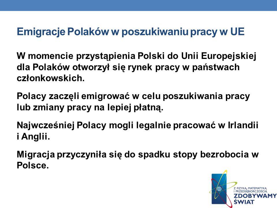 Emigracje Polaków w poszukiwaniu pracy w UE