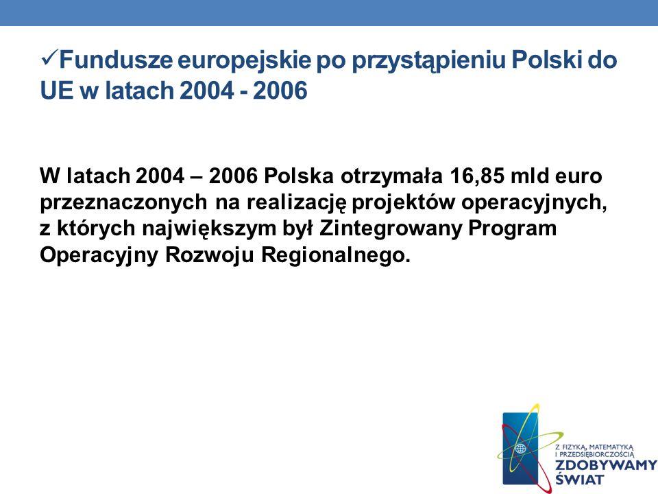 Fundusze europejskie po przystąpieniu Polski do UE w latach 2004 - 2006