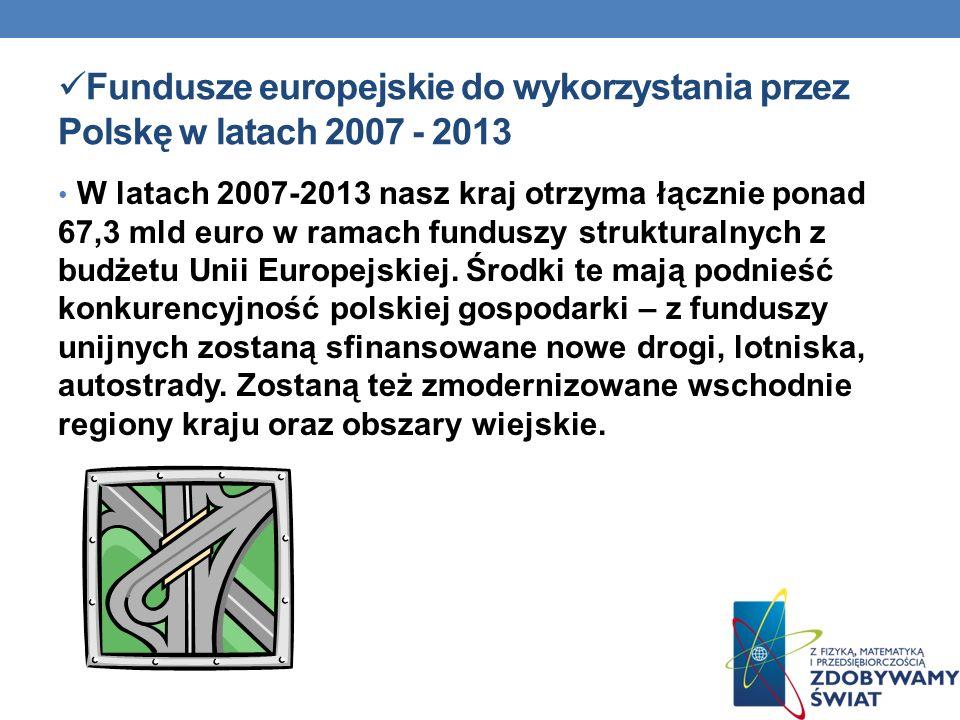 Fundusze europejskie do wykorzystania przez Polskę w latach 2007 - 2013