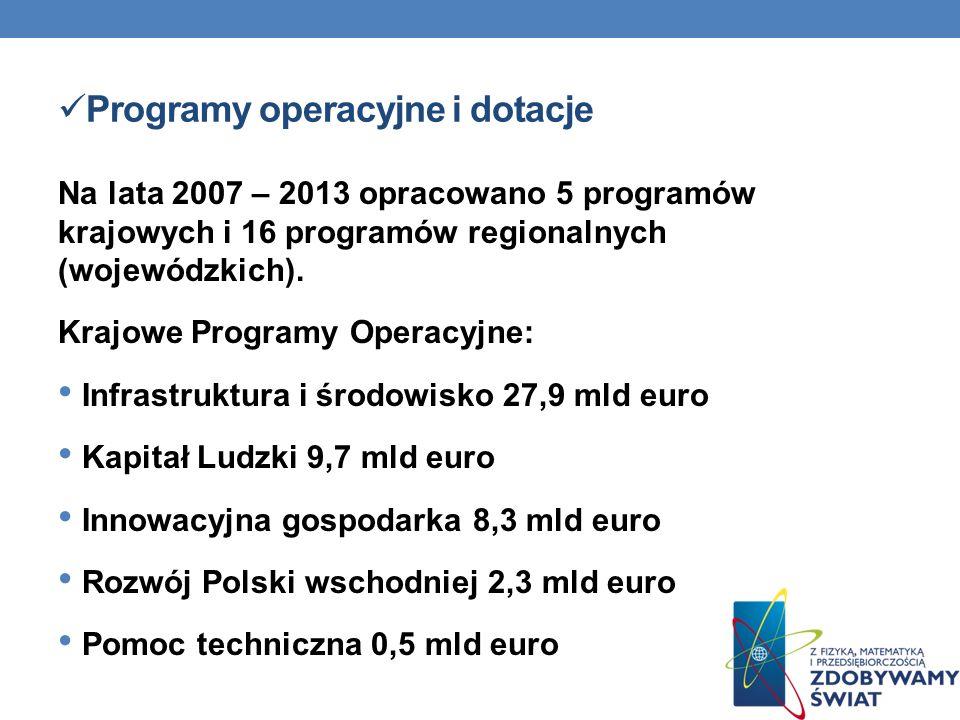 Programy operacyjne i dotacje