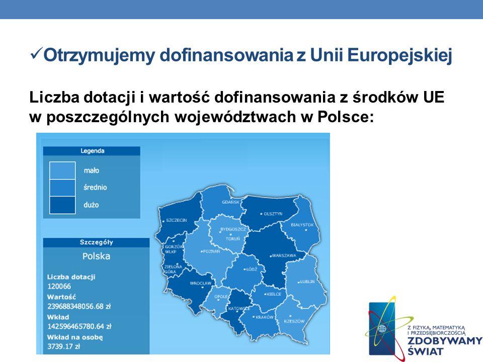 Otrzymujemy dofinansowania z Unii Europejskiej