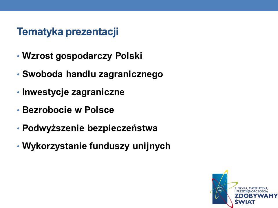 Tematyka prezentacji Wzrost gospodarczy Polski