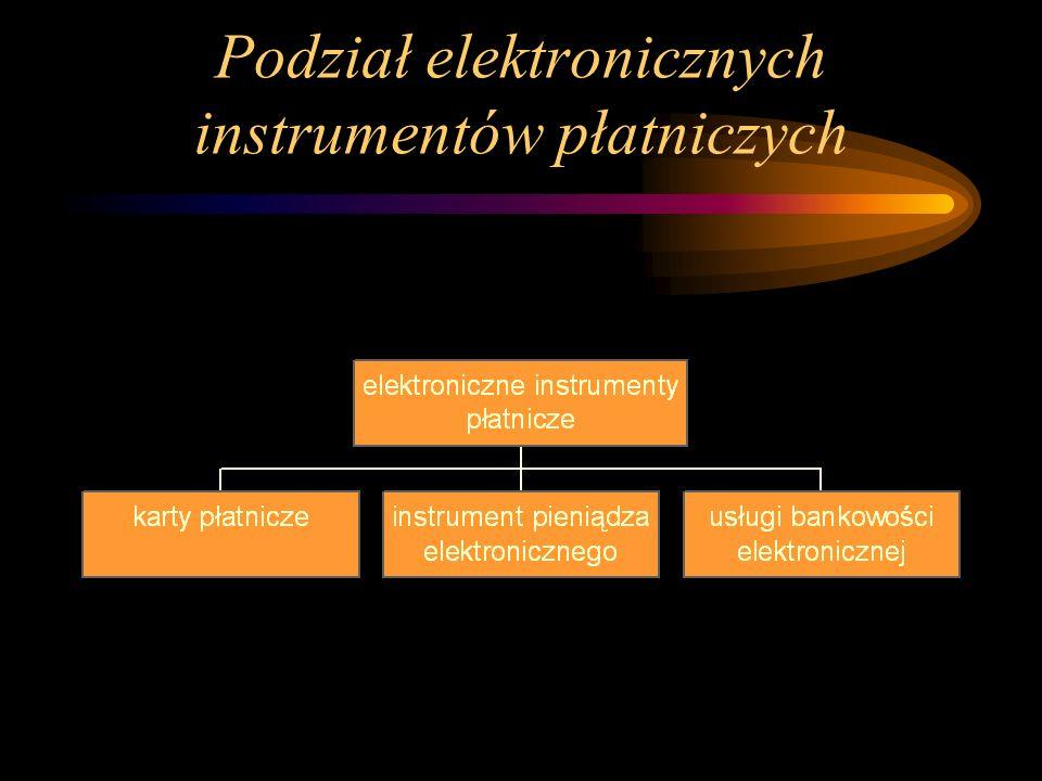 Podział elektronicznych instrumentów płatniczych