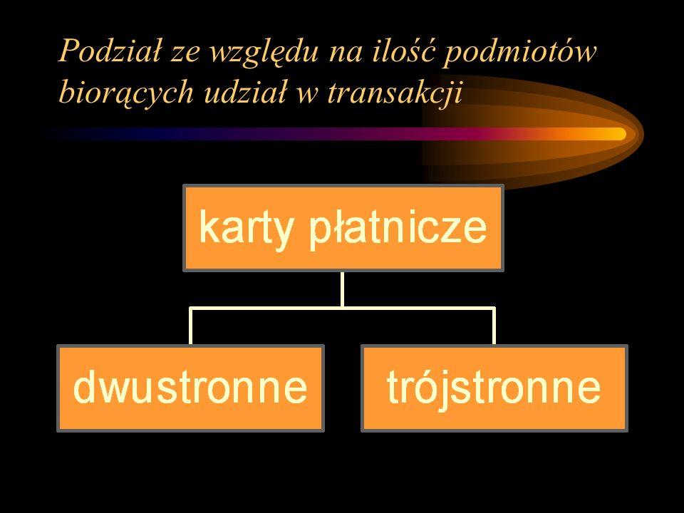 Podział ze względu na ilość podmiotów biorących udział w transakcji