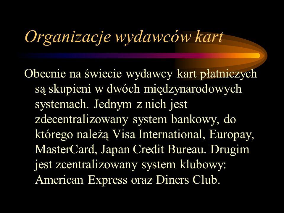 Organizacje wydawców kart