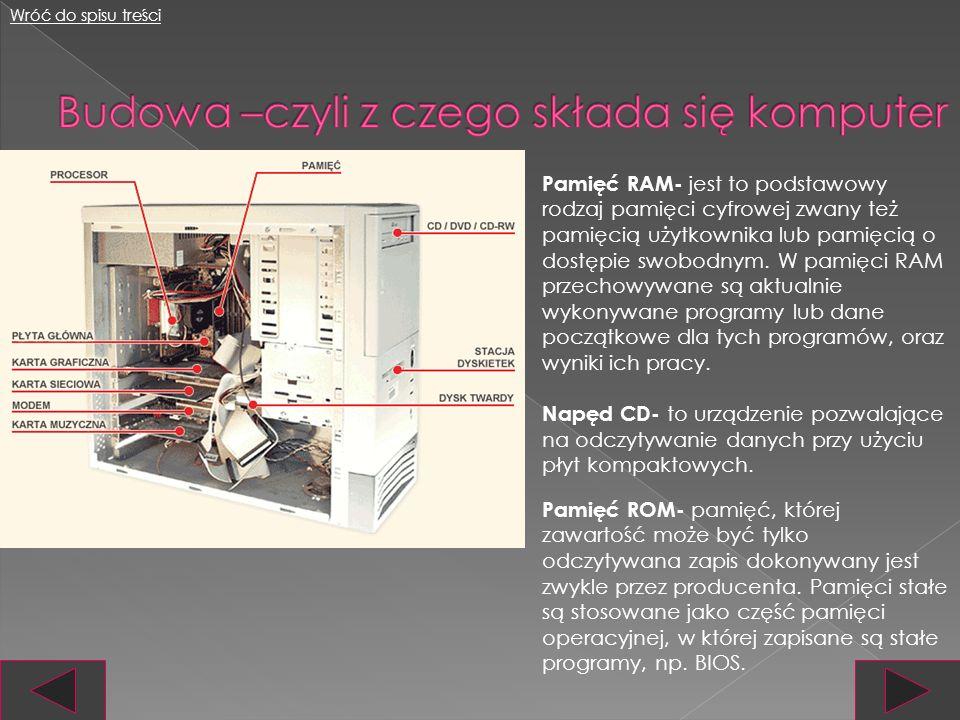 Budowa –czyli z czego składa się komputer