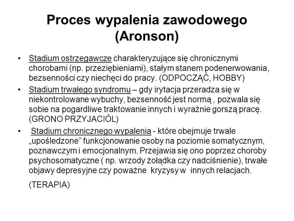 Proces wypalenia zawodowego (Aronson)