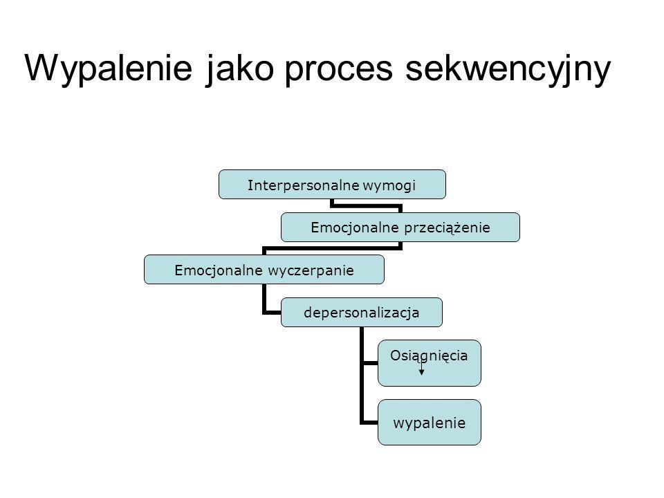 Wypalenie jako proces sekwencyjny
