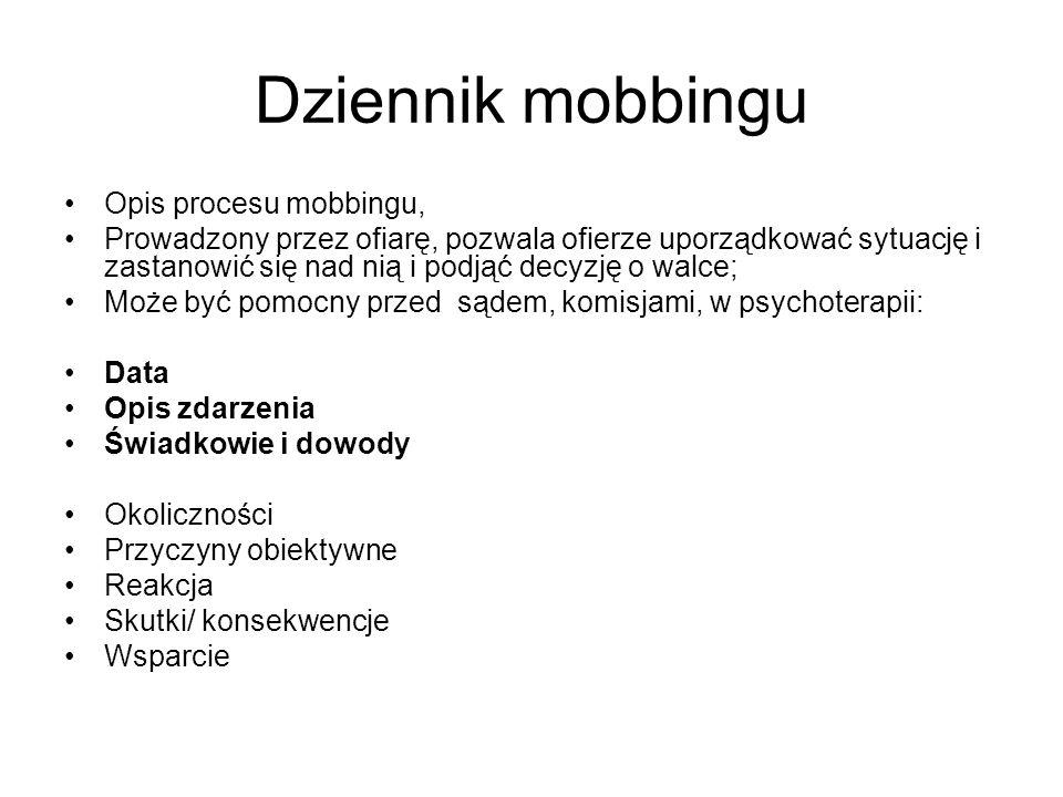 Dziennik mobbingu Opis procesu mobbingu,
