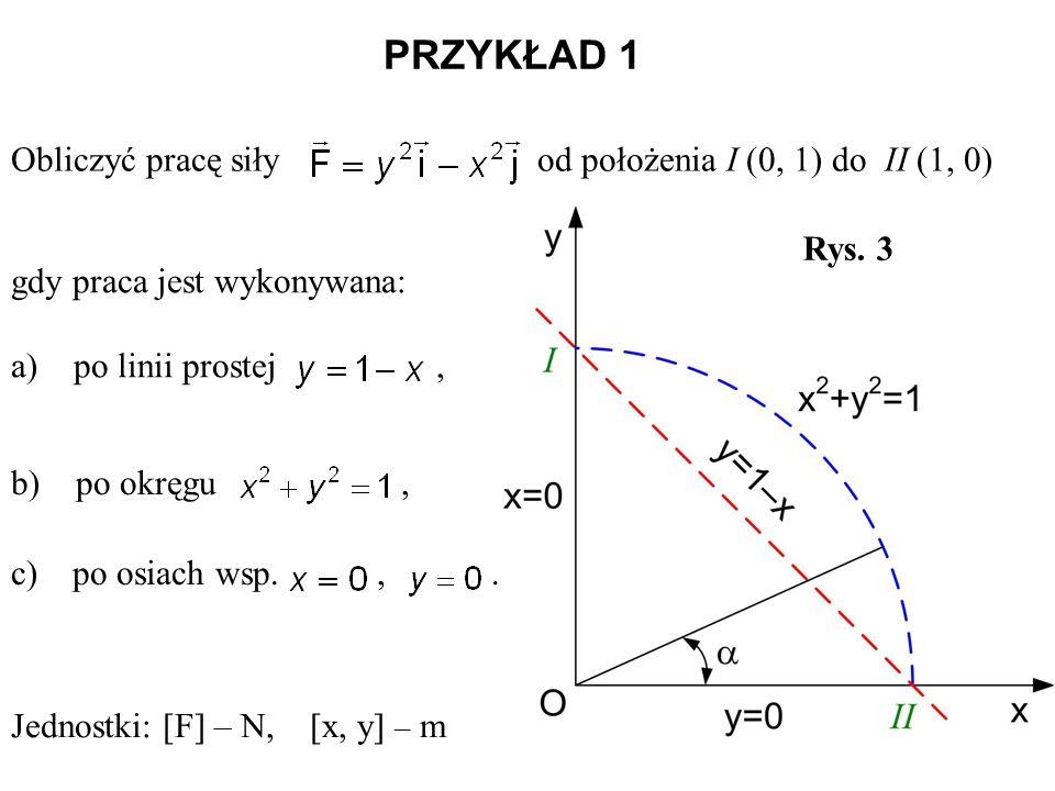 PRZYKŁAD 1 Obliczyć pracę siły od położenia I (0, 1) do II (1, 0)