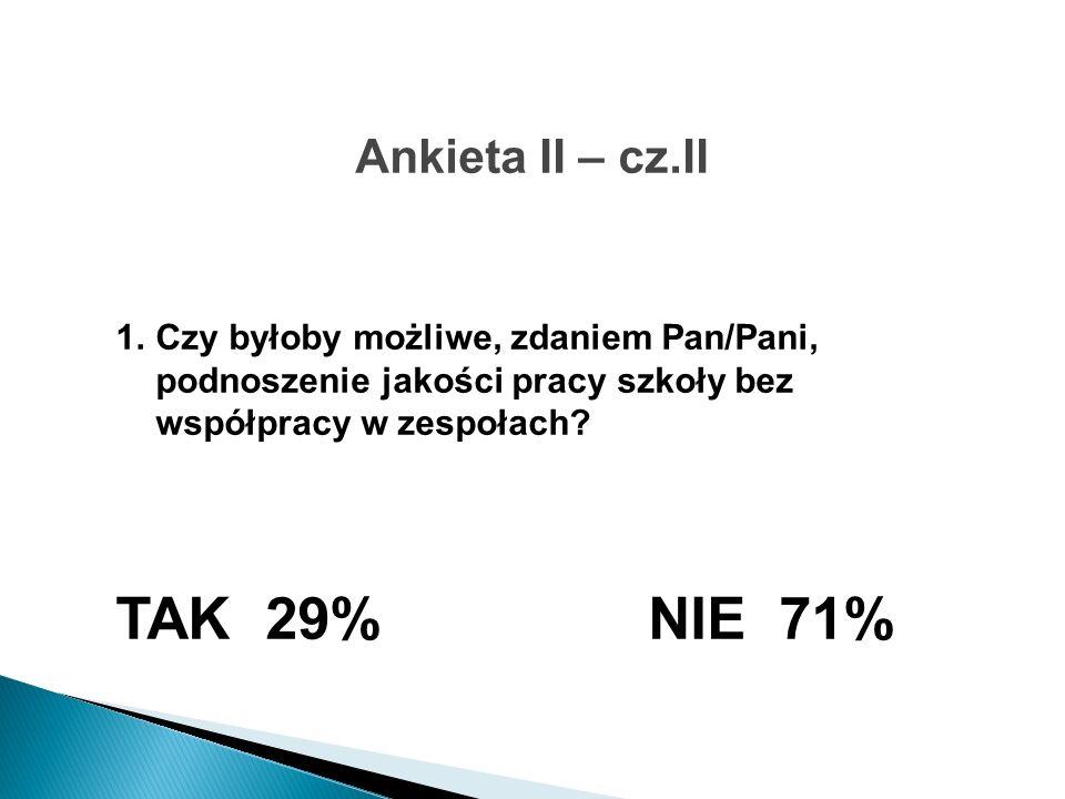 TAK 29% NIE 71% Ankieta II – cz.II