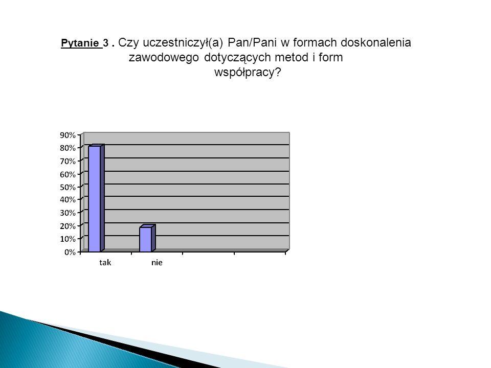 Pytanie 3 . Czy uczestniczył(a) Pan/Pani w formach doskonalenia zawodowego dotyczących metod i form