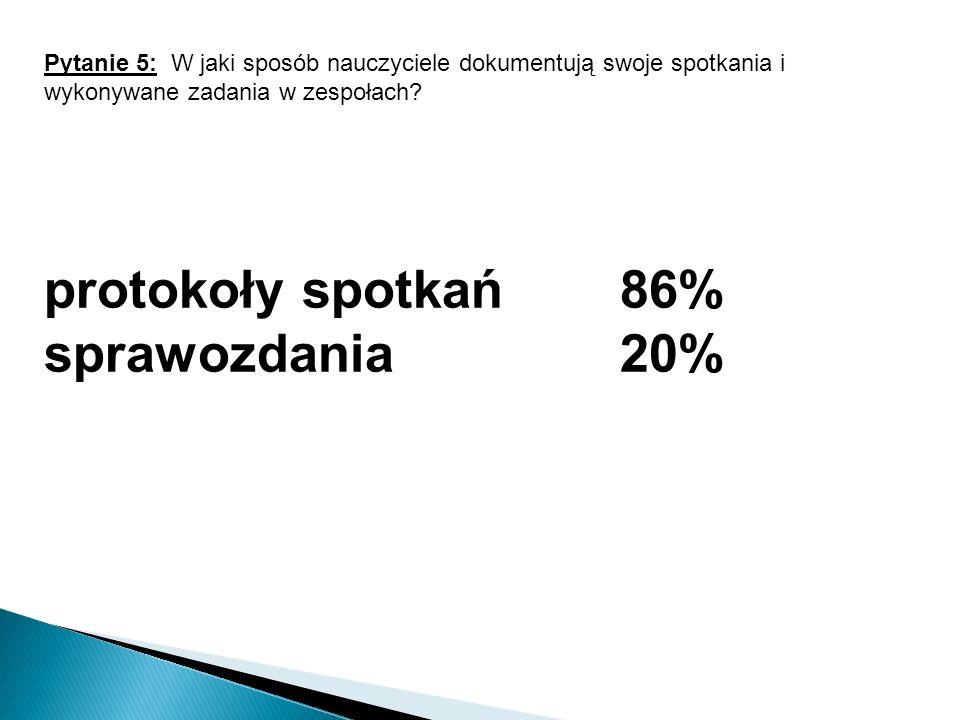 protokoły spotkań 86% sprawozdania 20%