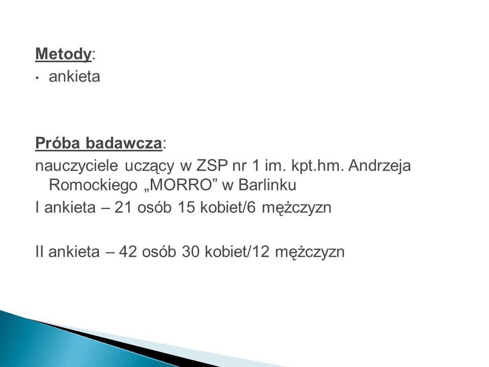 """Metody: ankieta. Próba badawcza: nauczyciele uczący w ZSP nr 1 im. kpt.hm. Andrzeja Romockiego """"MORRO w Barlinku."""