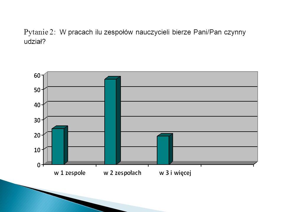 Pytanie 2: W pracach ilu zespołów nauczycieli bierze Pani/Pan czynny udział